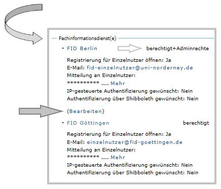 Institution - FID-spezifische Daten bearbeiten 2